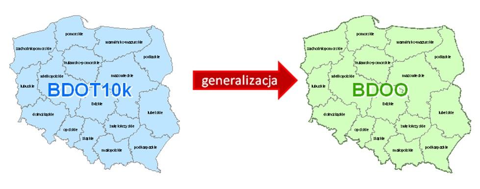 Dwie mapy Polski w kolorze niebieskim BDOT10k oraz zielonym BDOO. Pomiędzy nimi czerwona strzałka wskazująca w prawo kierunek generalizacji danych