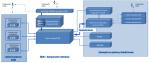 Rys. 1 Ilustracja ukazująca graficznie mechanizm działania przekazywania zawiadomień o zmianach w księgach wieczystych