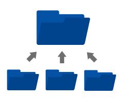 Na rysunku czetry niebieskie katalogi, trzy na dole oraz jeden na górze. Czarne strzałki wskazują kierunek przekazywania danych do góry